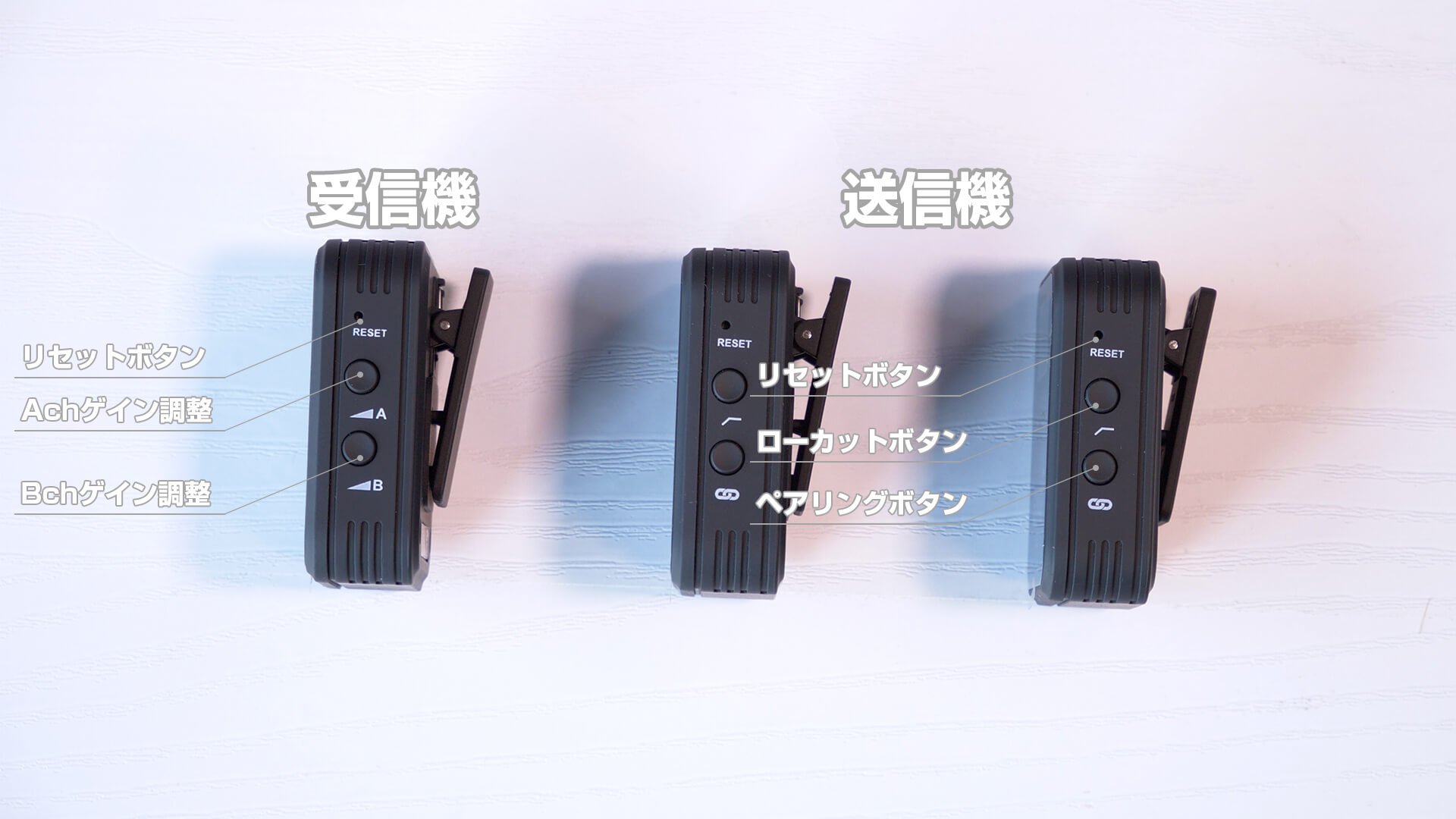 SYNCO G2(A2) 受信機と送信機の右側面